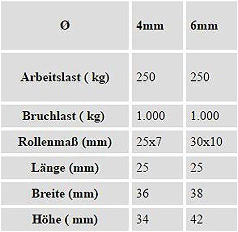 mm Sprenger Bloc de Fil d/émontable Taille : 6 mm