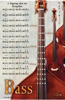 BASS Fingering Chart Poster