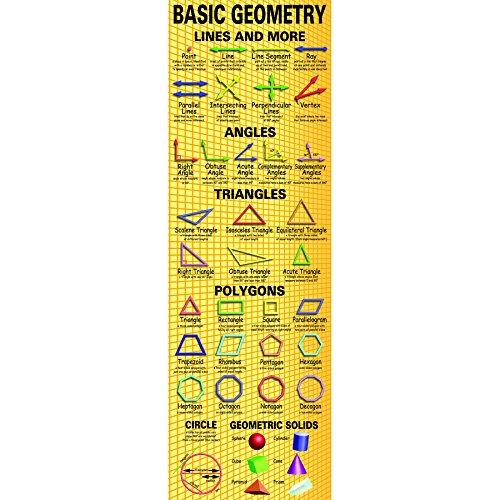 Math Classroom Decorations (McDonald Publishing MC-V1645 Basic Geometry Colossal Concept Poster, 18.03
