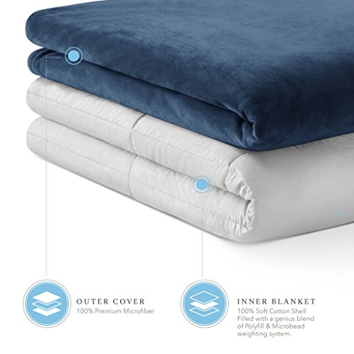 Restorology Weighted Blanket Bed Blankets