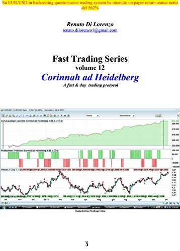 Corinnah Ad Heidelberg A Fast Day Trading Protocol Fast Trading Series Vol