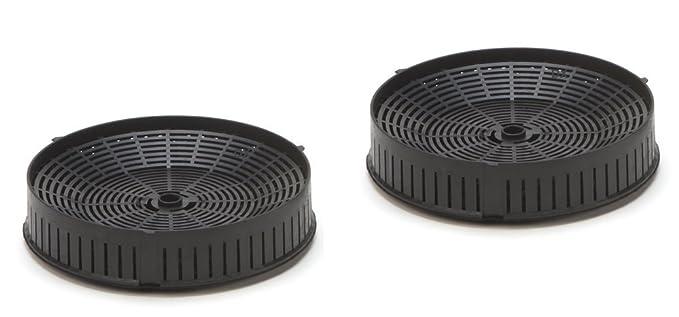 DREHFLEX 2 x Filtro de carbón/filtro de olores para diversos modelos de cabezas de