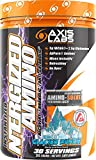AXIS LABS N'ERGIED AMINO Glacier Punch 285 Grams Review