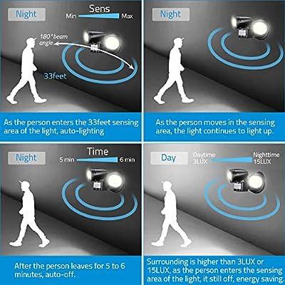 LOFTEK Motion Sensor Light, 26W LED Security Outdoor Light, 2650lm, Adjustable Head Flood Light, 180 Degree Detection Beam Angle, IP65 Protection Rating Aluminum & Iron Body, 5500K,2-Pack