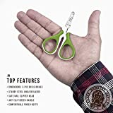 Pet Nail Clippers for Small Animals - Best Cat Nail Clippers & Claw Trimmer for Home Grooming Kit - Professional Grooming Tool for Tiny Dog Cat Bunny Rabbit Bird Puppy Kitten Ferret - Ebook Guide