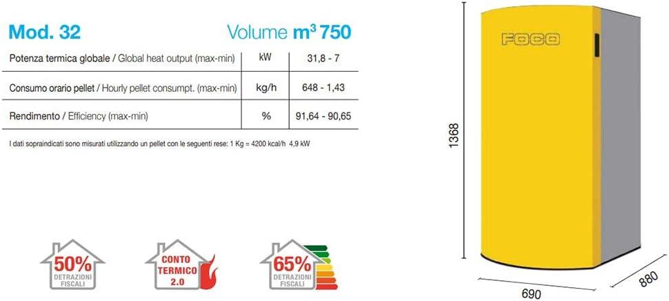 Caldera compacta de combustible sólido pellet para solo calefacción.