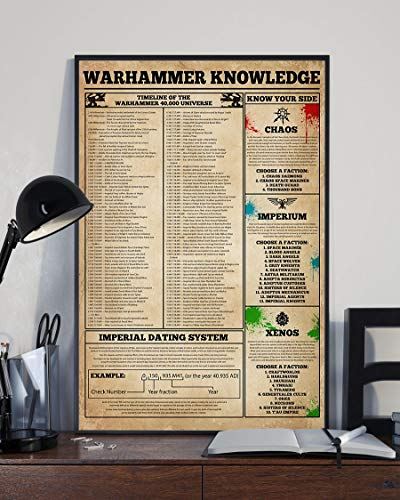 HolyShirts Warhammer Knowledge Poster (24 inches x 36 inches)