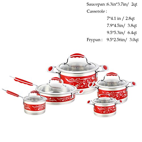 Riwendell Stainless Steel 10 piece Soft handle Cookware Set (Red)