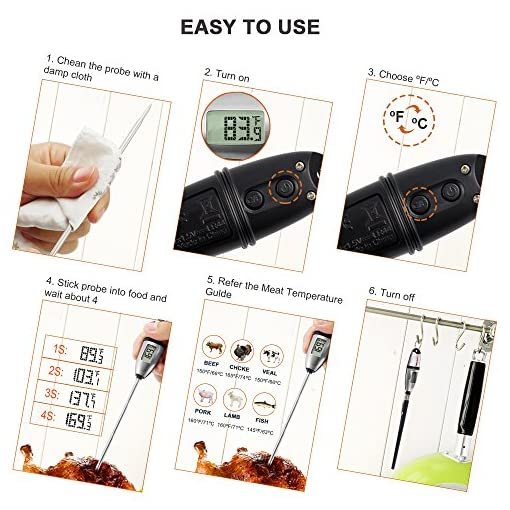 ThermoPro TP02S Instant Read Meat Thermometer Digital Cooking Food