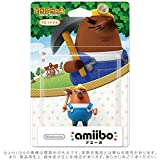 amiibo Mr. Resetti (Animal Crossing series) Japan