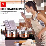 """12"""" Built-in Induction Cooktop, GASLAND Chef IH30BF 240V Electric Induction Hob, Drop-in 2 Burner Induction Stovetop, 9 Power Levels, Sensor Touch Control, Child Safety Lock, 1-99 Minutes Timer"""