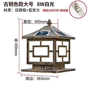 Huangxinu0026Ran Solar Quadratische Säule Kopf Im Innenhof Der Villa Wand Zaun  Led Leuchte Tür Home Outdoor