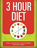 3 hour diet - 3 Hour Diet: Track Your Weight Loss Progress (with BMI Chart)