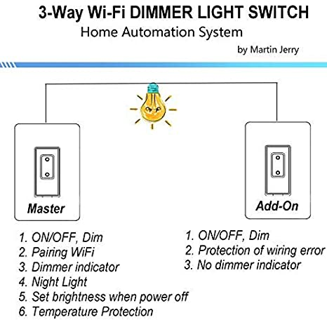 Wiring 3 Way Dimmable - Wiring Diagrams List