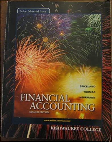 Financial Ereader Books Texts Directory