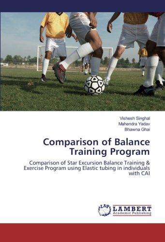 Comparison of Balance Training Program: Comparison of Star Excursion Balance Training & Exercise Program using Elastic tubing in individuals with ()