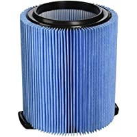 Craftsman 9-38751 Fine Dust Replacement Filter