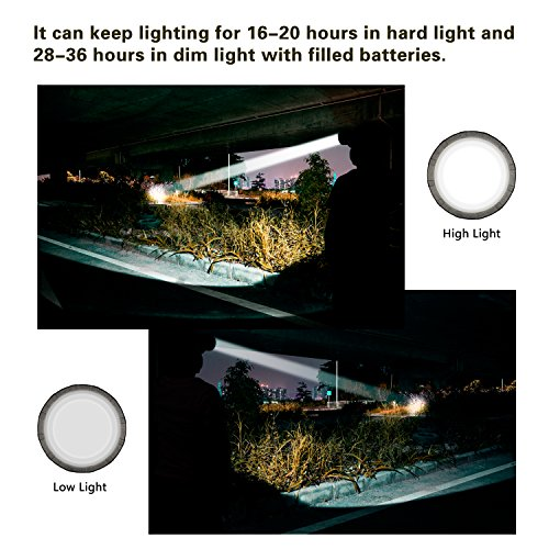 Mining hardhat light