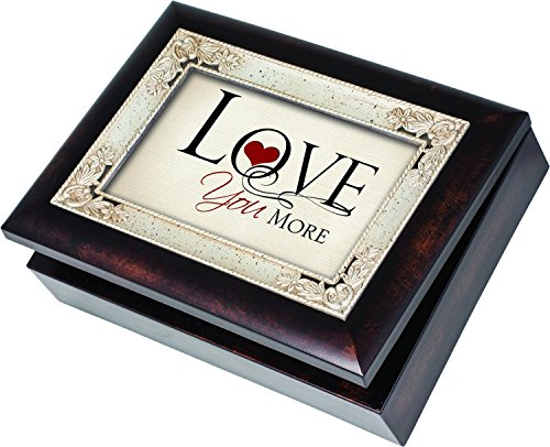 Love You More Cottage Garden Italian Style Burlwood Finish with Decorative Inlay Jewelry Music Musical Plays Song All You Need Is Love