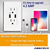 AbboTech 4.2AMP Dual High Speed USB Wall Outlet, USB Wall Charger with 15A Tamper-Resistant Duplex Receptacle, Child Proof Safety, Wall Plates Included, White, UL listed.[2 Pack]