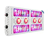 LED Grow Light COB Led Grow Light Dimmable CREE 800W 12-Band Full Spectrum for Indoor Plants Veg and Flower UV&IR MaxBloom CREE X8 Plus Led Grow Lamp Review