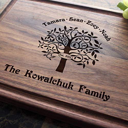 Amazon.com: Árbol de familia Personalizado Grabado corte ...