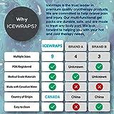ICEWRAPS Reusable Gel Ice Packs with Cloth