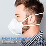 NIOSH Approved N95 Mask Particulate Respirator