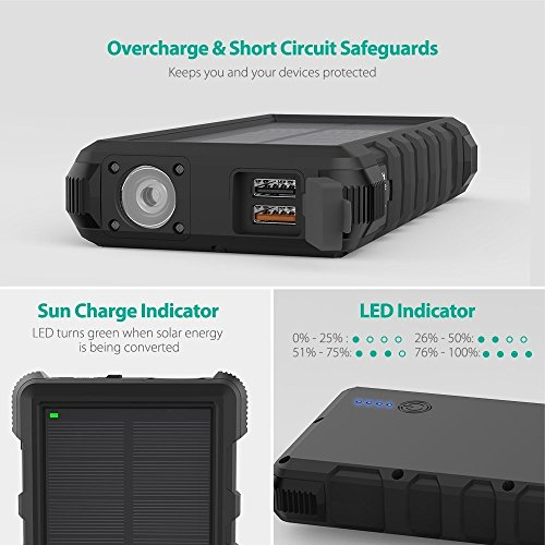 Solar Charger RAVPower 25000mAh Outdoor Portable Charger with Micro USB & USB C Inputs, Quick Charge Solar Power Bank with 3 Outputs, External Battery Pack with Flashlight - Shock, Dust & Waterproof by RAVPower (Image #5)
