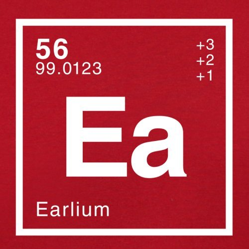 Earl Flight Element Periodic Dressdown Retro Red Bag dnUWdH