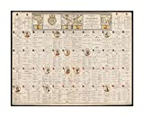 1669 Map Les tables de geographie, reduites en un jeu de cartes Tables de geographie, reduites en vn iev de cartes Sheet of 52 cartographic playing cards, with 13 each of 4 suits (hearts, di