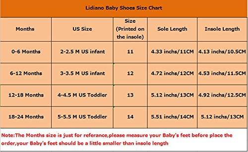 Lidiano Baby Non Slip Rubber Sole Cartoon Walking Slippers Crib Shoes Infant/Toddler (12-18 Months, Blue Car) - Image 4