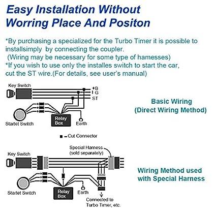 Ford Fsd 425 Manual Ebook