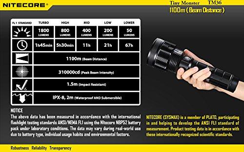 NiteCore TM36 SBT-70 LED Rechargeable Searchlight