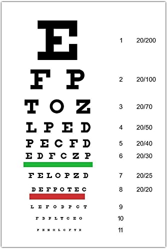 graphic regarding Eye Chart Printable named : Snellen Eye Chart Wall Artwork Area Decor - Exceptional
