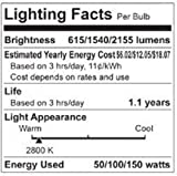 GE 97494 Lighting 50/100/150-Watt, 3-Way Light Bulb, Soft White, 4-Pack