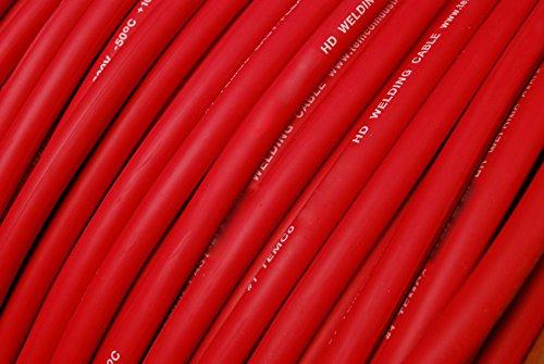 0 gauge copper wire - 4