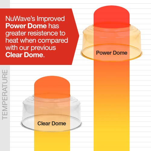 Genuine Upgrade Dome Sold By Manufacturer Power Dome For The NuWave Oven
