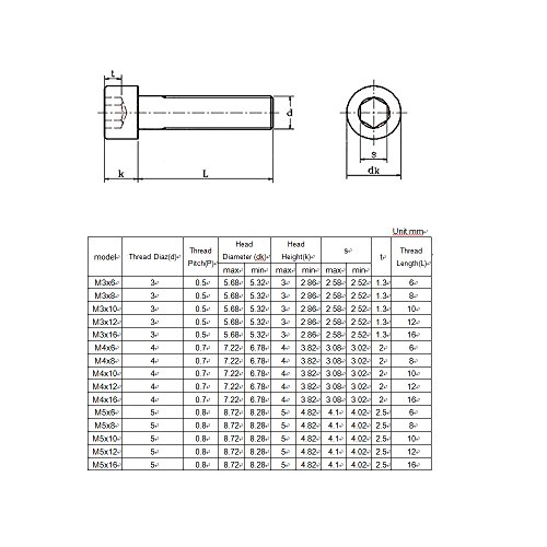 Denash 150pcs M3-M8 Edelstahl SS304 Coiled Wire Gewindeeins/ätze Coiled Helical Screw Threaded Inserts