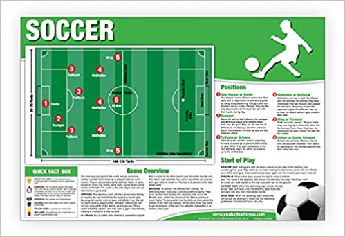 Buy Soccer Poster Chart Laminated How To Play Soccer British