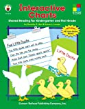 Interactive Charts, Dorothy P. Hall and Karen Loman, 088724811X