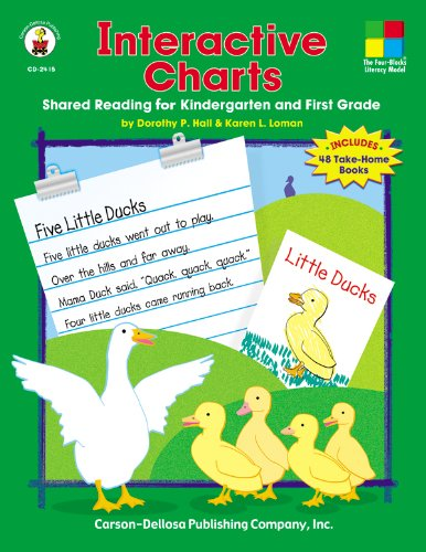 Interactive Charts: Shared Reading for Kindergarten and First Grade (Four-Blocks Literacy Model) -
