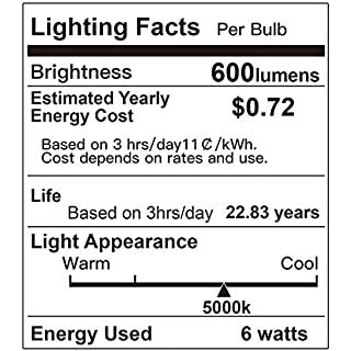 Candelabra LED Light Bulbs 60W Equivalent, E12 Small Base Candelabra Round Bulb, Daylight White 5000K, 6W A15 LED Bulb Globe Shape, Non-Dimmable, G14 Decorative Bulb for Ceiling Fan, Pack of 12