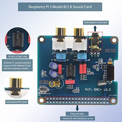 Geekworm Raspberry Pi 3 Model B+ DAC I2S Interface PiFi DIGI DAC+ HIFI Digital Audio Sound Card + DAC+ Acrylic Case for Raspberry Pi 3 Model B+ / 3B / 2B / B+ by Geekworm (Image #1)