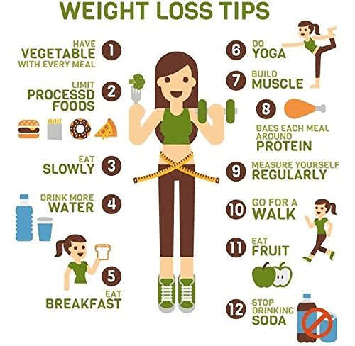Foods for weight loss recipe photo 6