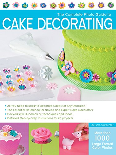The Complete Photo Guide to Cake Decorating (The Best Wedding Cake Recipe)
