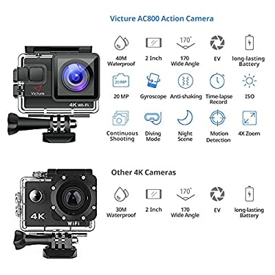 Victure 4K Action Camera 20MP WiFi Underwater Camera Diving 40 Meter Waterproof Sport Cam with 2 Rechargeable Batteries and Multiple Accessories for Biking Snokerling Surfing from Victure