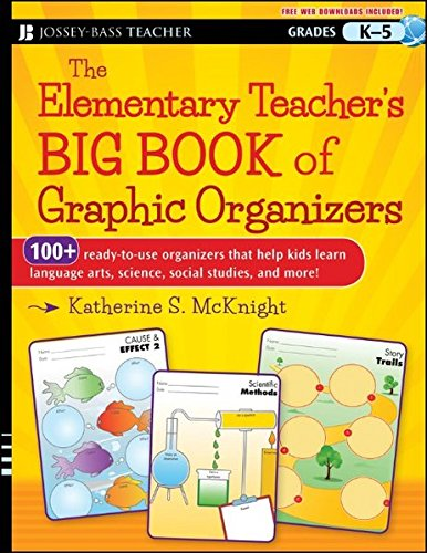 Elementary Teachers Graphic Organizers Ready product image
