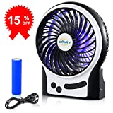 efluky 3 Speeds and 5 Speeds Mini USB Fan, Portable Fan Quiet for Office, Travel, Camping Fan