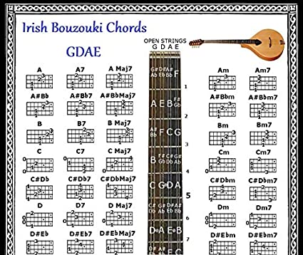 Irlandés buzuki Póster de acordes y nota localizador – sol-re-la ...